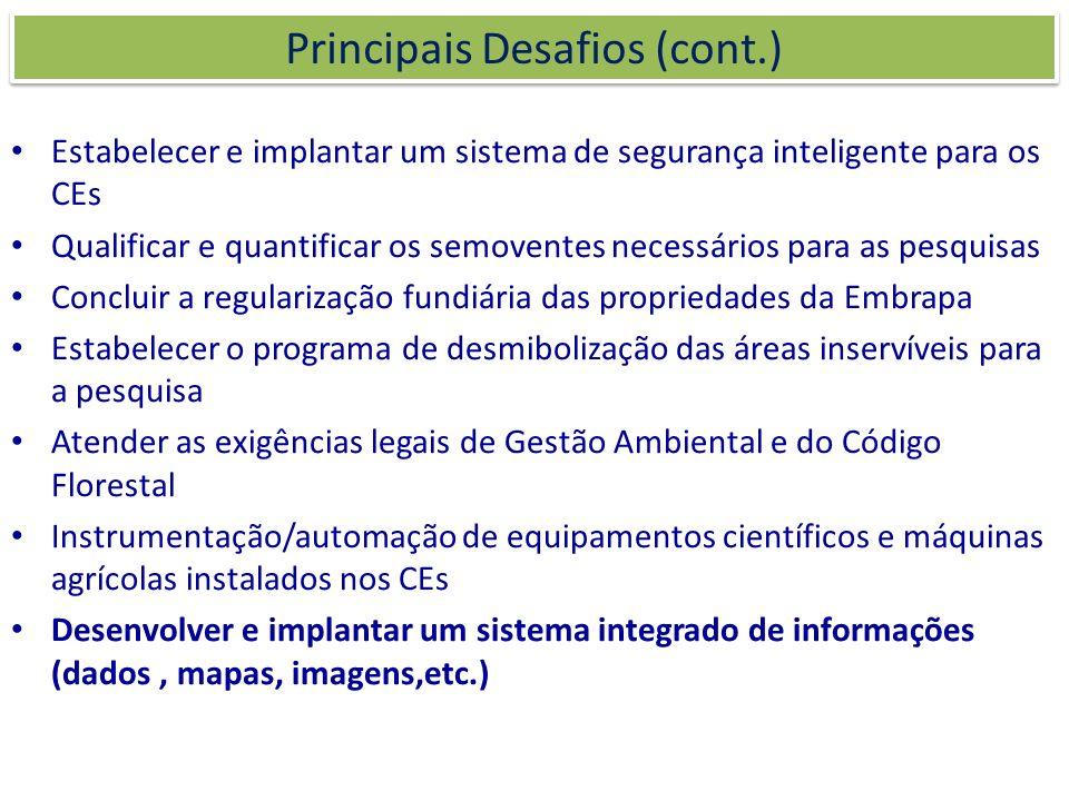 Principais Desafios (cont.) Estabelecer e implantar um sistema de segurança inteligente para os CEs Qualificar e quantificar os semoventes necessários