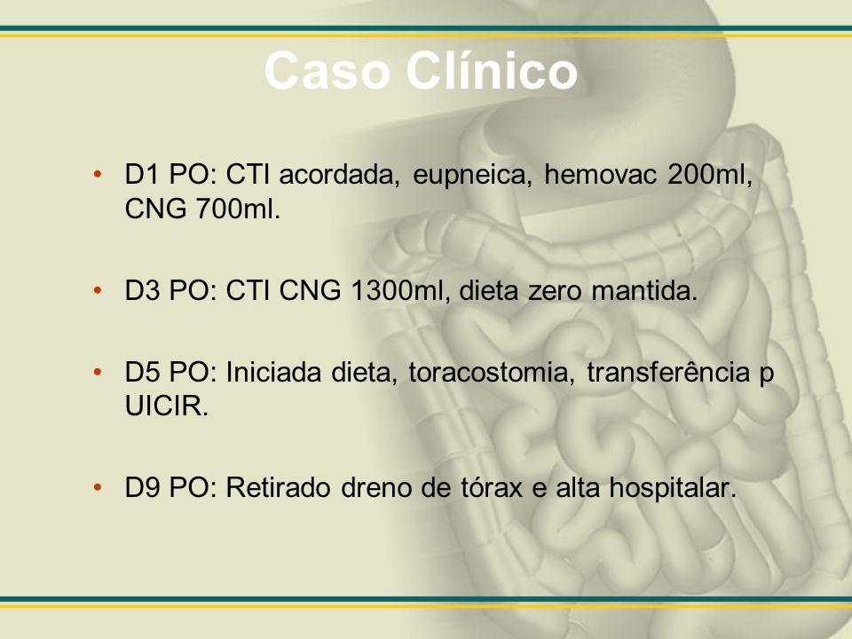 Caso Clínico D1 PO: CTI acordada, eupneica, hemovac 200ml, CNG 700ml. D3 PO: CTI CNG 1300ml, dieta zero mantida. D5 PO: Iniciada dieta, toracostomia,