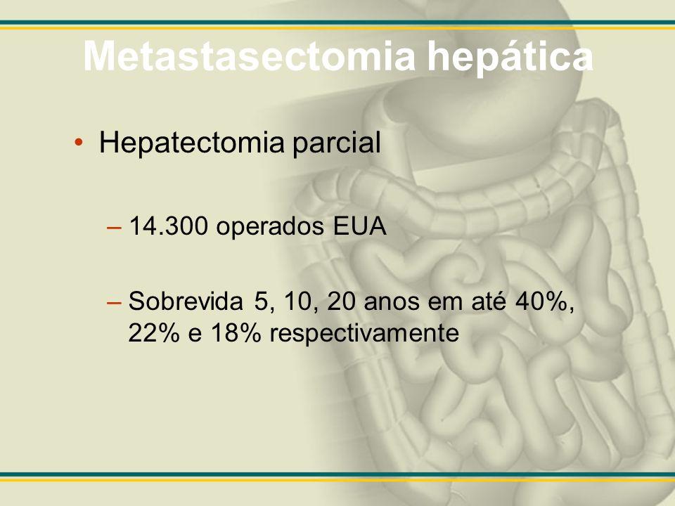 Metastasectomia hepática Hepatectomia parcial –14.300 operados EUA –Sobrevida 5, 10, 20 anos em até 40%, 22% e 18% respectivamente