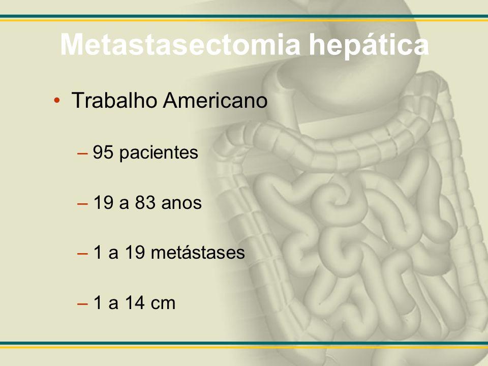 Metastasectomia hepática Trabalho Americano –95 pacientes –19 a 83 anos –1 a 19 metástases –1 a 14 cm
