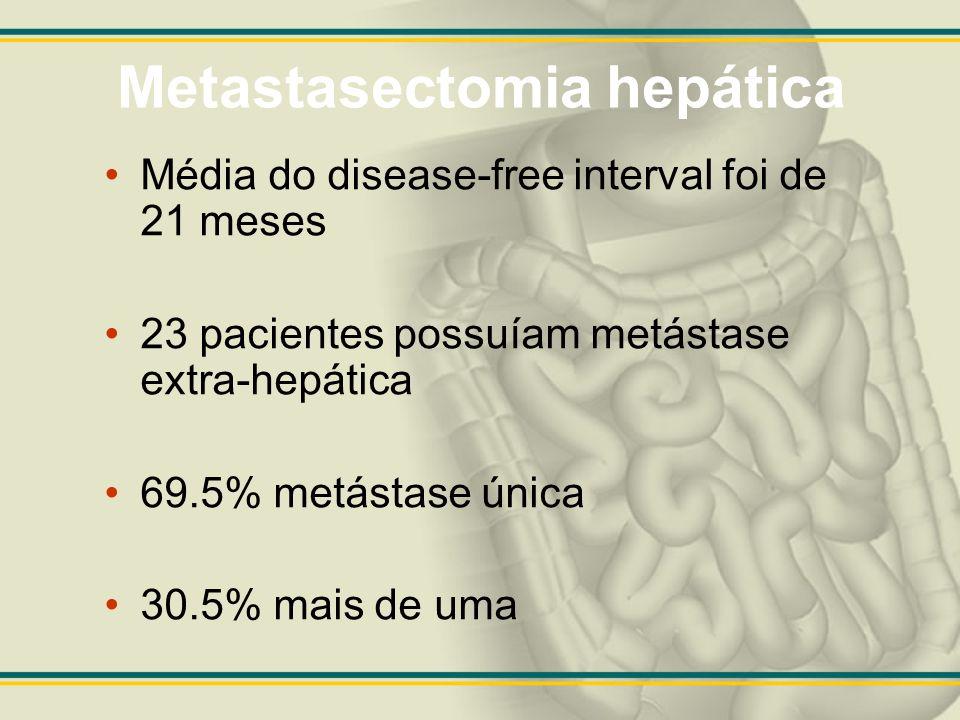 Metastasectomia hepática Média do disease-free interval foi de 21 meses 23 pacientes possuíam metástase extra-hepática 69.5% metástase única 30.5% mai