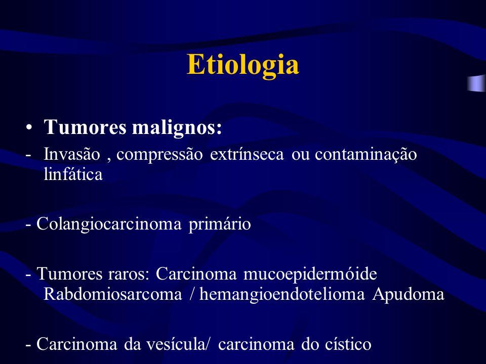 Etiologia - Lesões metastáticas : melanoma, pulmão, mama e ovário - Linfoma de Hodgkin e não Hodgkin - Linfosarcoma, reticulosarcoma - Hepatoma - Tumores benignos: apudoma, mioblastoma /carcinóide