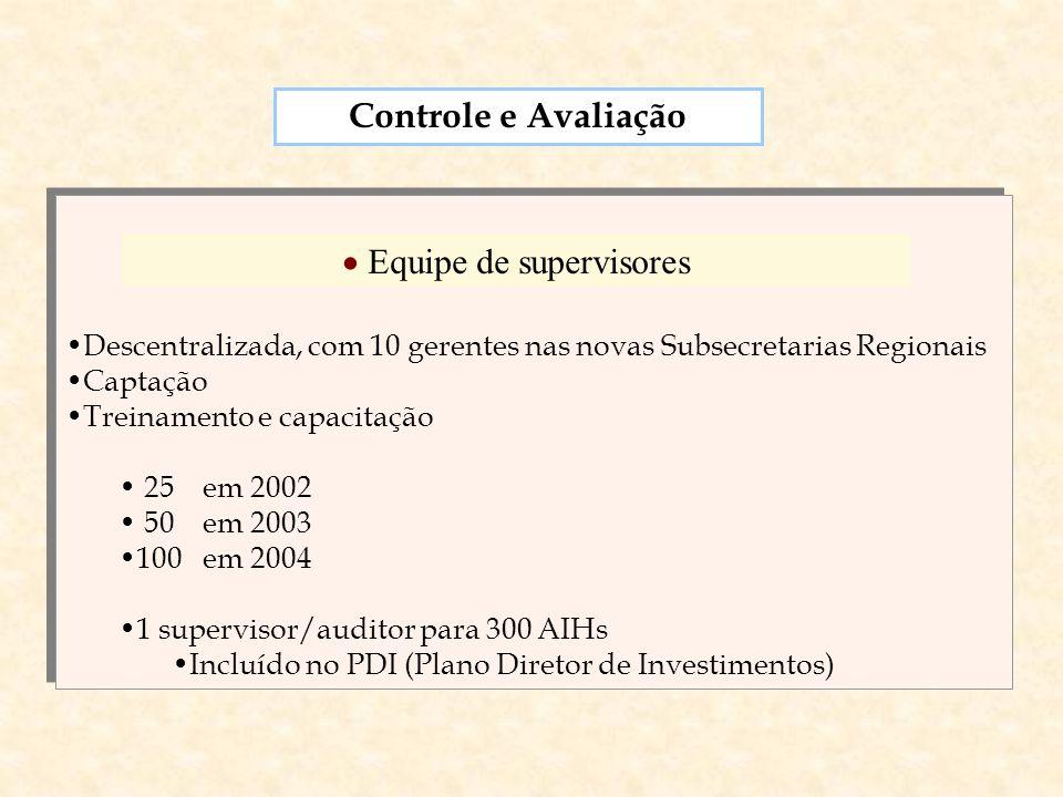 Descentralizada, com 10 gerentes nas novas Subsecretarias Regionais Captação Treinamento e capacitação 25 em 2002 50 em 2003 100 em 2004 1 supervisor/
