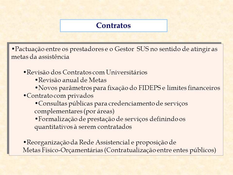 Pactuação entre os prestadores e o Gestor SUS no sentido de atingir as metas da assistência Revisão dos Contratos com Universitários Revisão anual de