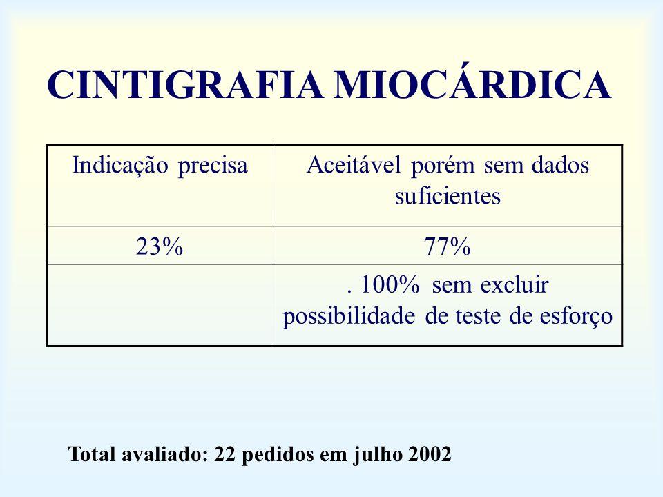 CINTIGRAFIA MIOCÁRDICA Indicação precisaAceitável porém sem dados suficientes 23%77%. 100% sem excluir possibilidade de teste de esforço Total avaliad