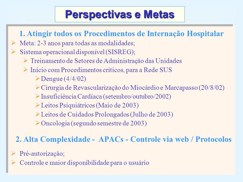 1. Atingir todos os Procedimentos de Internação Hospitalar Meta: 2-3 anos para todas as modalidades; Sistema operacional disponível (SISREG); Treiname