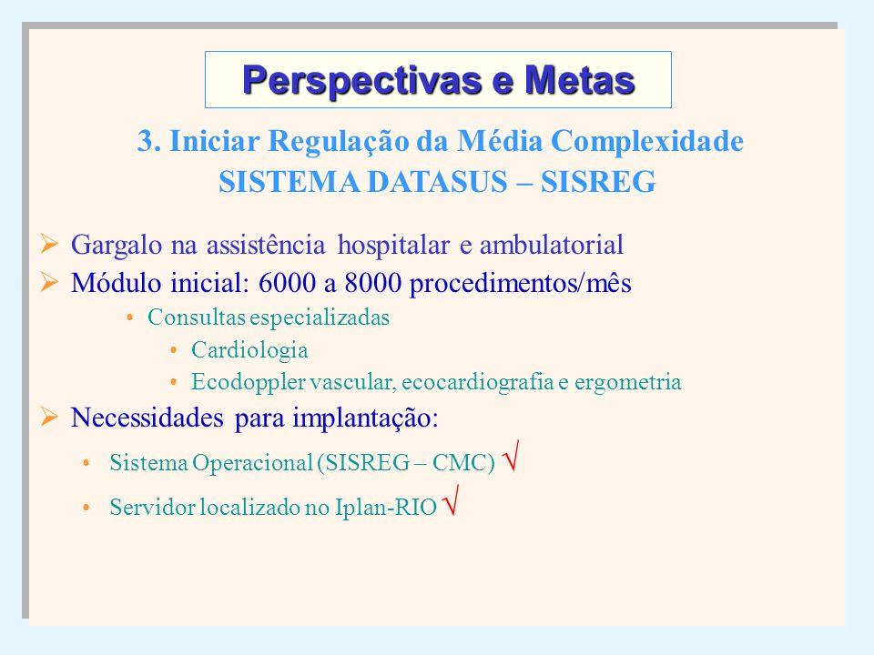 3. Iniciar Regulação da Média Complexidade SISTEMA DATASUS – SISREG Gargalo na assistência hospitalar e ambulatorial Módulo inicial: 6000 a 8000 proce