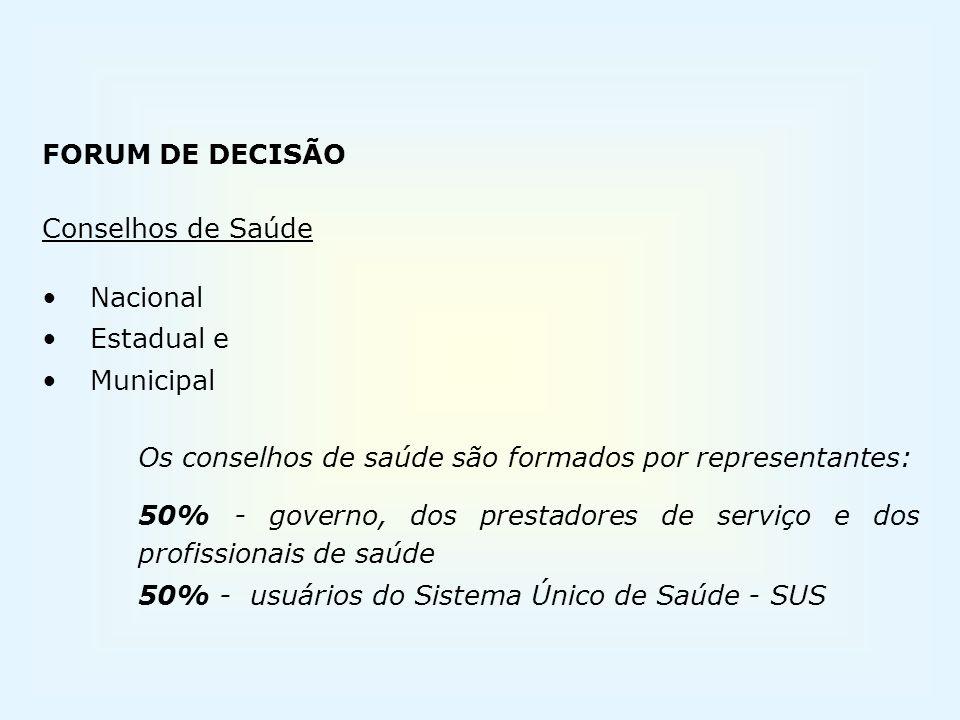Prefeitura da Cidade do Rio de Janeiro Secretaria Municipal de Saúde Superintendência de Gestão do SUS SUS