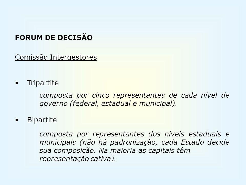 FORUM DE DECISÃO Comissão Intergestores Tripartite composta por cinco representantes de cada nível de governo (federal, estadual e municipal). Biparti