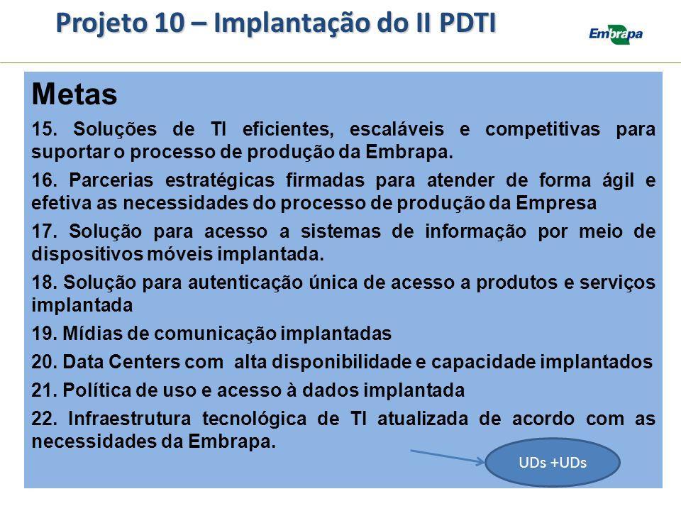 Metas 15. Soluções de TI eficientes, escaláveis e competitivas para suportar o processo de produção da Embrapa. 16. Parcerias estratégicas firmadas pa