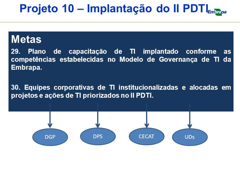 Metas 29. Plano de capacitação de TI implantado conforme as competências estabelecidas no Modelo de Governança de TI da Embrapa. 30. Equipes corporati