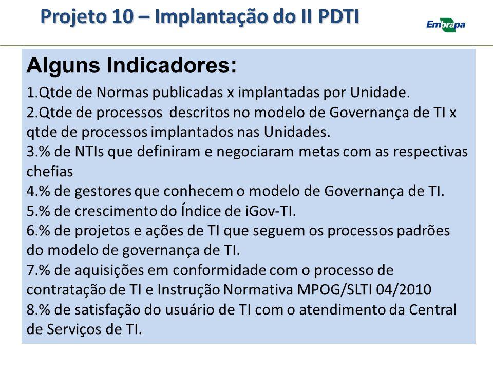 Alguns Indicadores: 1.Qtde de Normas publicadas x implantadas por Unidade. 2.Qtde de processos descritos no modelo de Governança de TI x qtde de proce