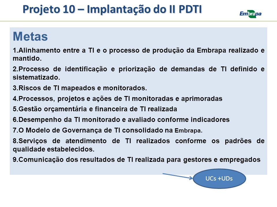 Metas 1.Alinhamento entre a TI e o processo de produção da Embrapa realizado e mantido. 2.Processo de identificação e priorização de demandas de TI de
