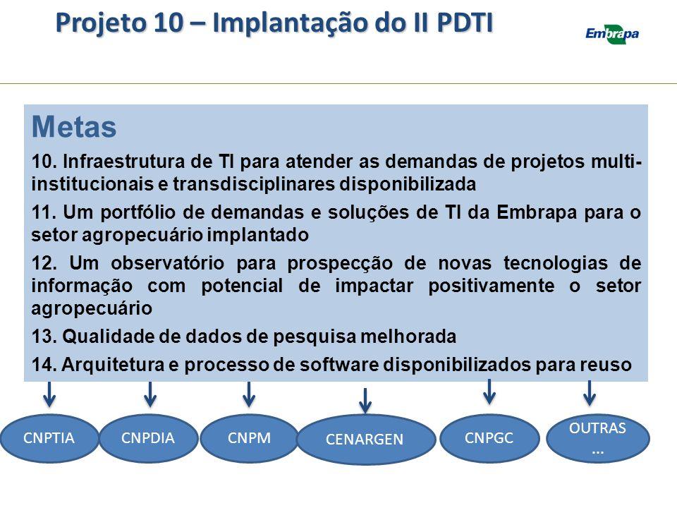 Metas 10. Infraestrutura de TI para atender as demandas de projetos multi- institucionais e transdisciplinares disponibilizada 11. Um portfólio de dem