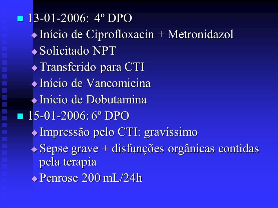 13-01-2006: 4º DPO 13-01-2006: 4º DPO Início de Ciprofloxacin + Metronidazol Início de Ciprofloxacin + Metronidazol Solicitado NPT Solicitado NPT Tran