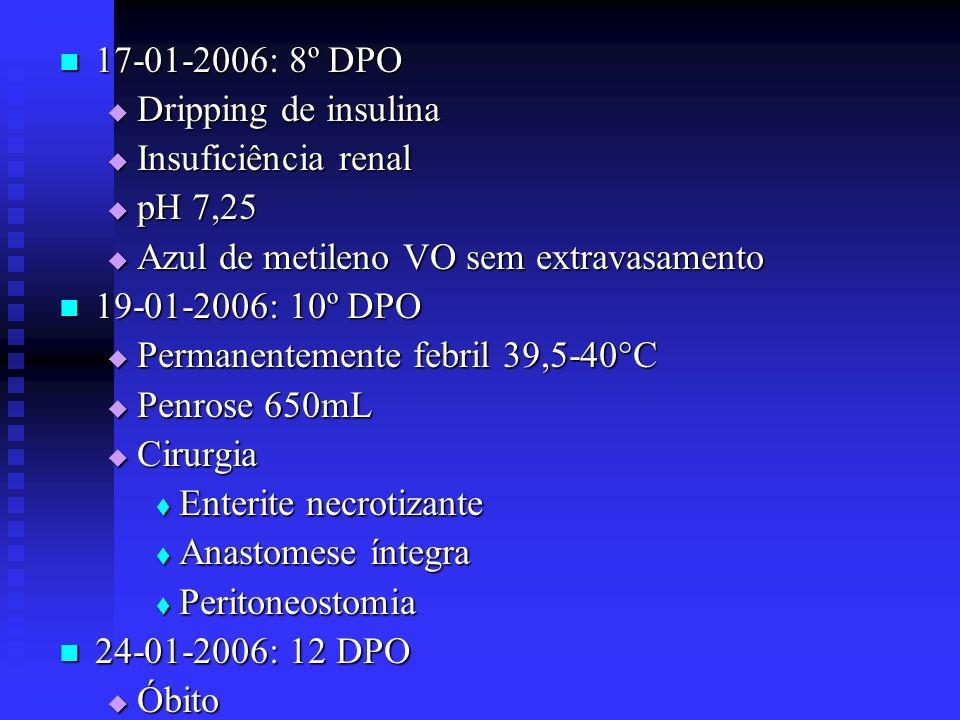 17-01-2006: 8º DPO 17-01-2006: 8º DPO Dripping de insulina Dripping de insulina Insuficiência renal Insuficiência renal pH 7,25 pH 7,25 Azul de metile
