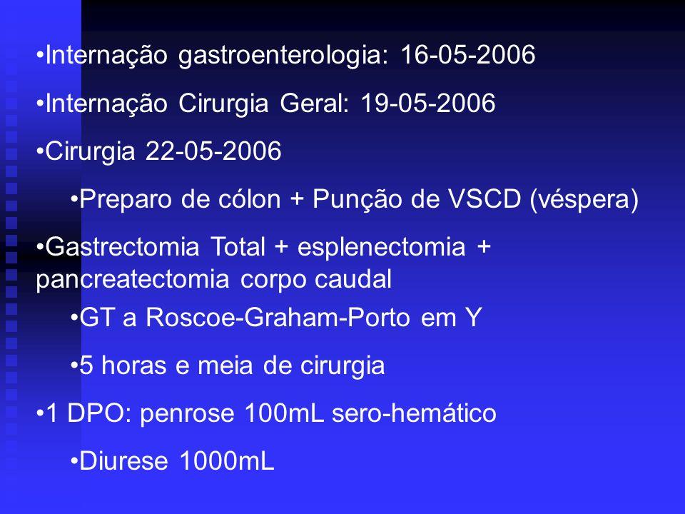 Internação gastroenterologia: 16-05-2006 Internação Cirurgia Geral: 19-05-2006 Cirurgia 22-05-2006 Preparo de cólon + Punção de VSCD (véspera) Gastrec
