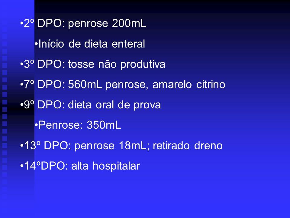2º DPO: penrose 200mL Início de dieta enteral 3º DPO: tosse não produtiva 7º DPO: 560mL penrose, amarelo citrino 9º DPO: dieta oral de prova Penrose: