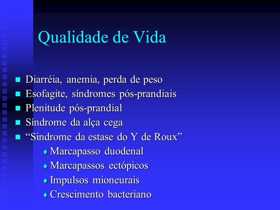 Qualidade de Vida Diarréia, anemia, perda de peso Diarréia, anemia, perda de peso Esofagite, síndromes pós-prandiais Esofagite, síndromes pós-prandiai