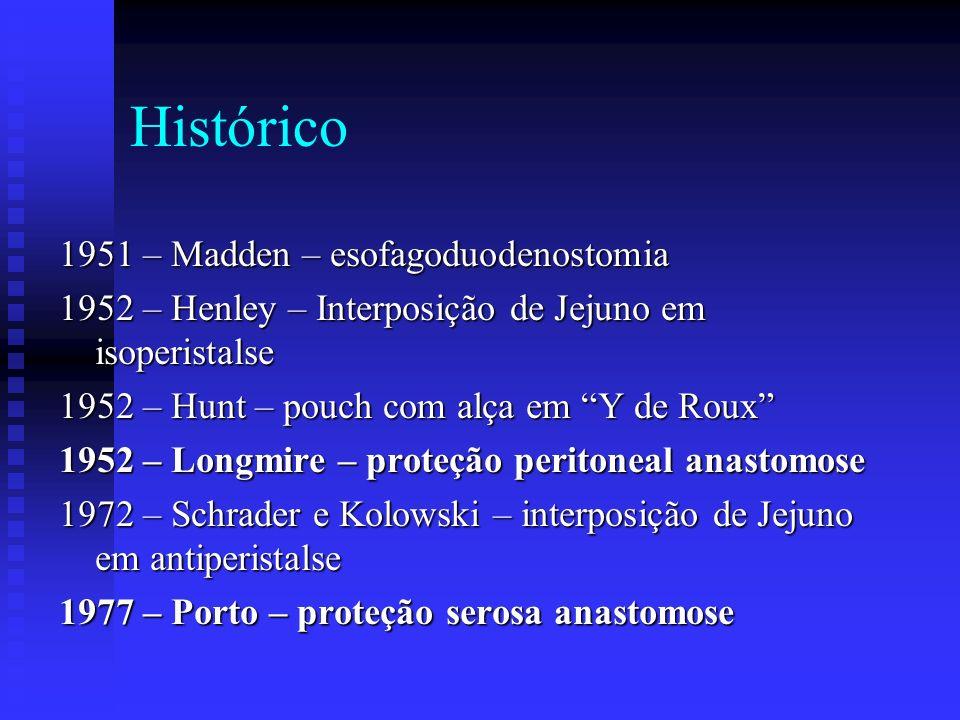 Histórico 1951 – Madden – esofagoduodenostomia 1952 – Henley – Interposição de Jejuno em isoperistalse 1952 – Hunt – pouch com alça em Y de Roux 1952