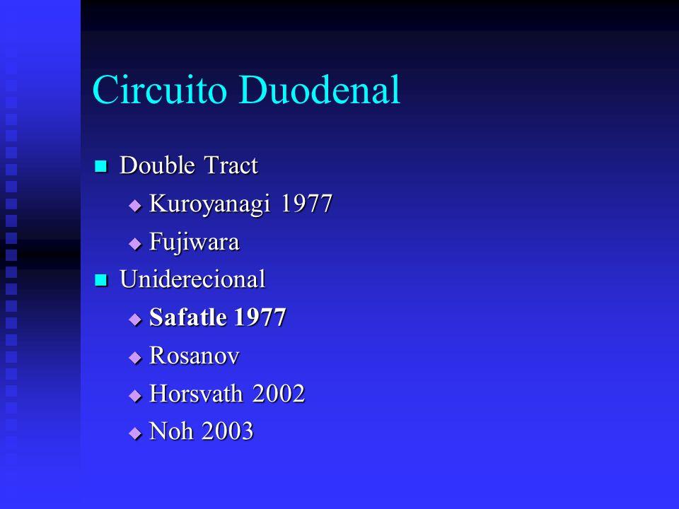 Circuito Duodenal Double Tract Double Tract Kuroyanagi 1977 Kuroyanagi 1977 Fujiwara Fujiwara Uniderecional Uniderecional Safatle 1977 Safatle 1977 Ro