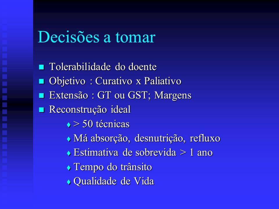 Decisões a tomar Tolerabilidade do doente Tolerabilidade do doente Objetivo : Curativo x Paliativo Objetivo : Curativo x Paliativo Extensão : GT ou GS