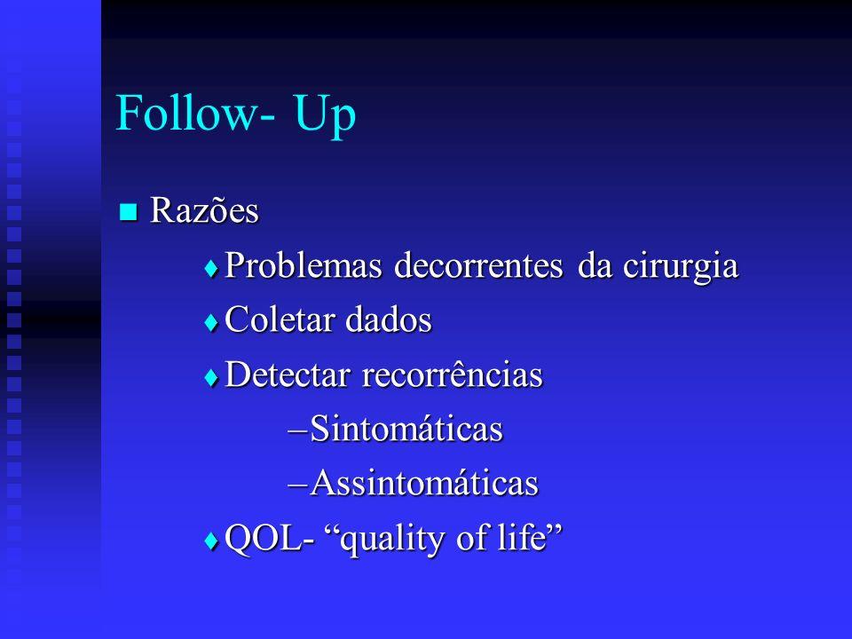Follow- Up Razões Razões Problemas decorrentes da cirurgia Problemas decorrentes da cirurgia Coletar dados Coletar dados Detectar recorrências Detecta