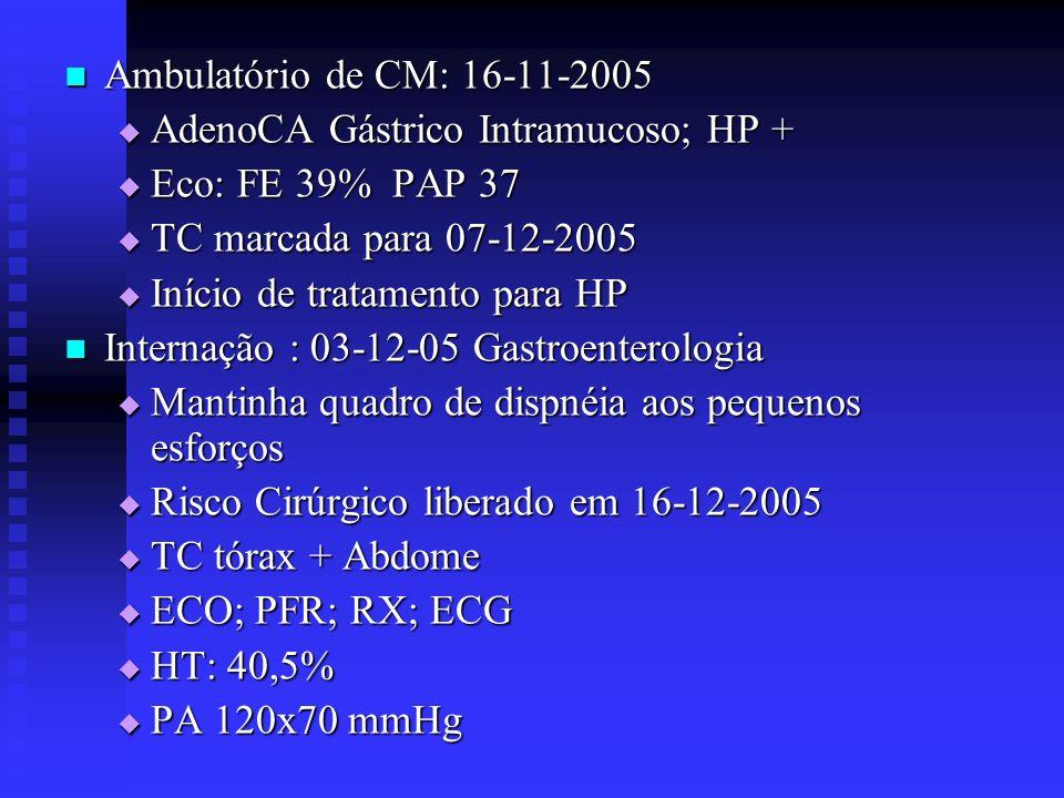 Ambulatório de CM: 16-11-2005 Ambulatório de CM: 16-11-2005 AdenoCA Gástrico Intramucoso; HP + AdenoCA Gástrico Intramucoso; HP + Eco: FE 39% PAP 37 E