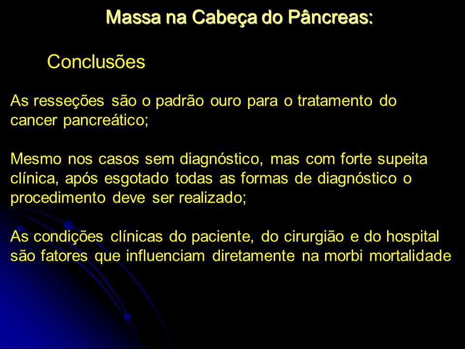 Massa na Cabeça do Pâncreas: As resseções são o padrão ouro para o tratamento do cancer pancreático; Mesmo nos casos sem diagnóstico, mas com forte su