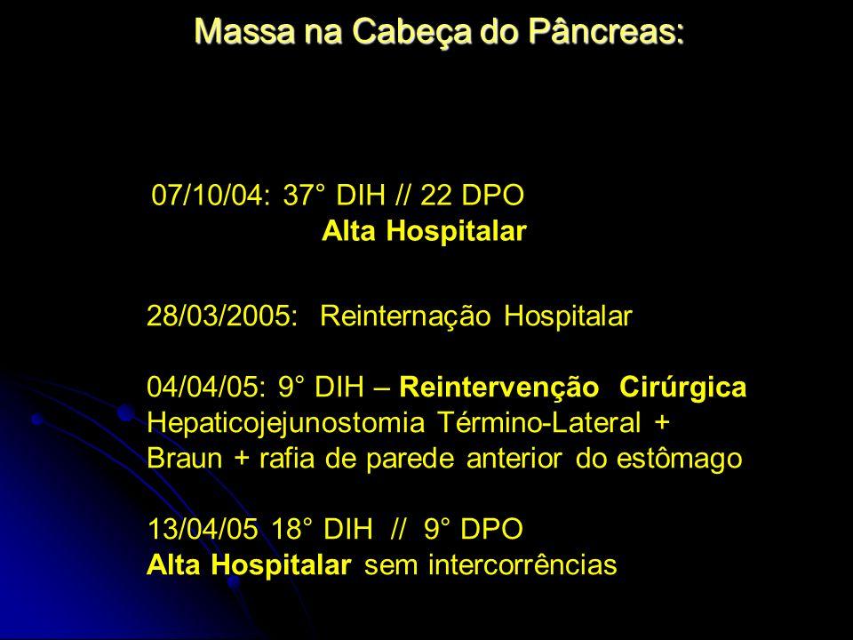 Massa na Cabeça do Pâncreas: 07/10/04: 37° DIH // 22 DPO Alta Hospitalar 28/03/2005: Reinternação Hospitalar 04/04/05: 9° DIH – Reintervenção Cirúrgic