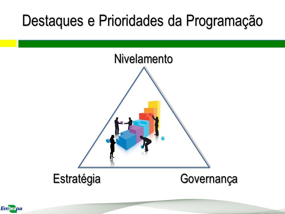 Nivelamento EstratégiaGovernança Informes da Diretoria Executiva Informes de UCs Informes de UDs Destaques e Prioridades da Programação