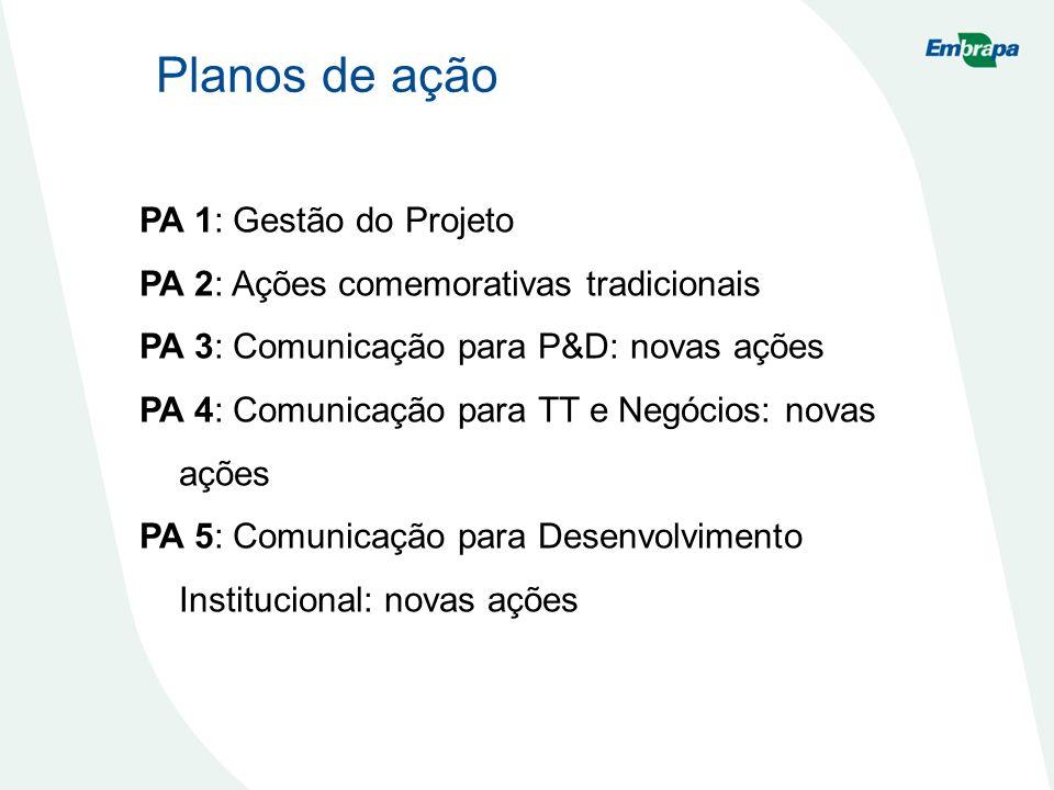 Planos de ação PA 1: Gestão do Projeto PA 2: Ações comemorativas tradicionais PA 3: Comunicação para P&D: novas ações PA 4: Comunicação para TT e Negócios: novas ações PA 5: Comunicação para Desenvolvimento Institucional: novas ações