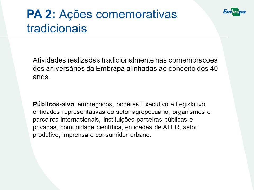PA 2: Ações comemorativas tradicionais Atividades realizadas tradicionalmente nas comemorações dos aniversários da Embrapa alinhadas ao conceito dos 40 anos.