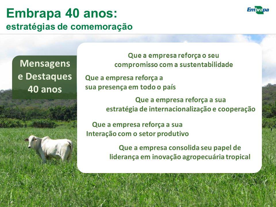 Embrapa 40 anos: estratégias de comemoração Mensagens e Destaques 40 anos Que a empresa reforça o seu compromisso com a sustentabilidade