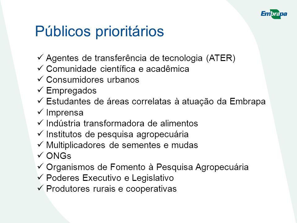 Objetivo geral Aproveitar a oportunidade dos 40 anos da Embrapa para estabelecer estratégias e desenvolver ações que contribuam para o posicionamento da Empresa frente aos desafios de Pesquisa & Desenvolvimento, Transferência de Tecnologia e Desenvolvimento Institucional apresentados pela Pesquisa de Imagem de 2011-12 e pelas diretrizes de gestão