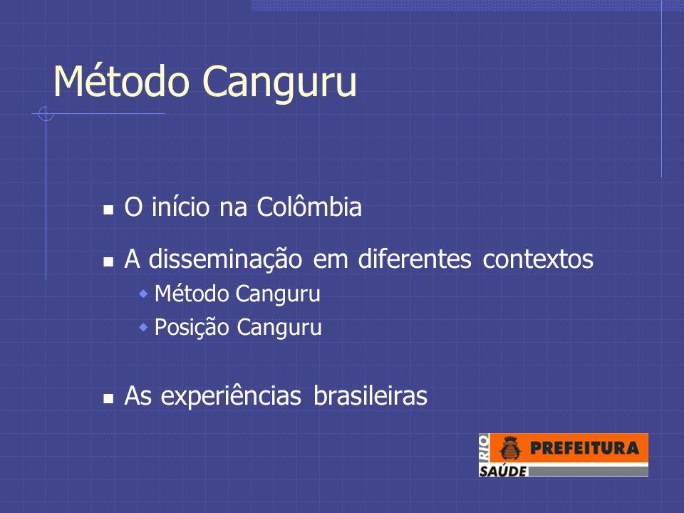 Método Canguru O início na Colômbia A disseminação em diferentes contextos Método Canguru Posição Canguru As experiências brasileiras