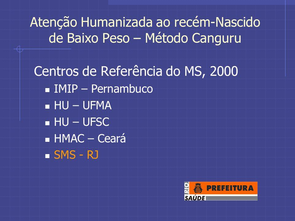 Atenção Humanizada ao recém-Nascido de Baixo Peso – Método Canguru Centros de Referência do MS, 2000 IMIP – Pernambuco HU – UFMA HU – UFSC HMAC – Ceará SMS - RJ