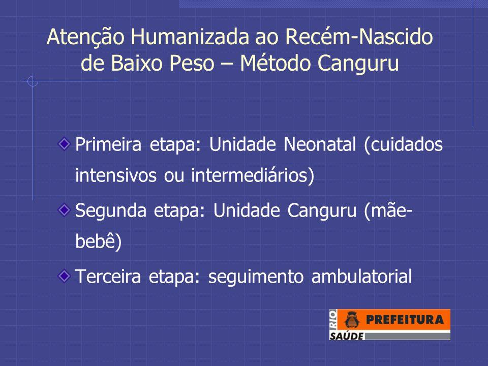 Atenção Humanizada ao Recém-Nascido de Baixo Peso – Método Canguru Primeira etapa: Unidade Neonatal (cuidados intensivos ou intermediários) Segunda etapa: Unidade Canguru (mãe- bebê) Terceira etapa: seguimento ambulatorial