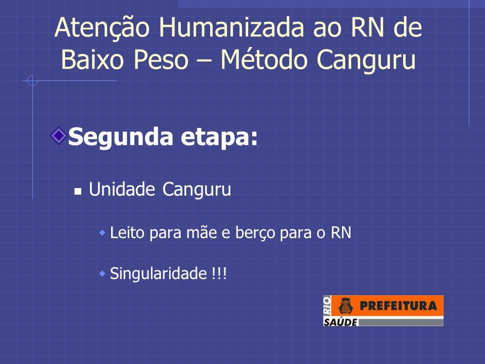 Atenção Humanizada ao RN de Baixo Peso – Método Canguru Segunda etapa: Unidade Canguru Leito para mãe e berço para o RN Singularidade !!!