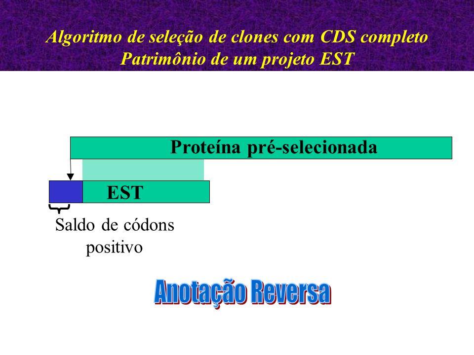 Proteína pré-selecionada EST Saldo de códons positivo Algoritmo de seleção de clones com CDS completo Patrimônio de um projeto EST