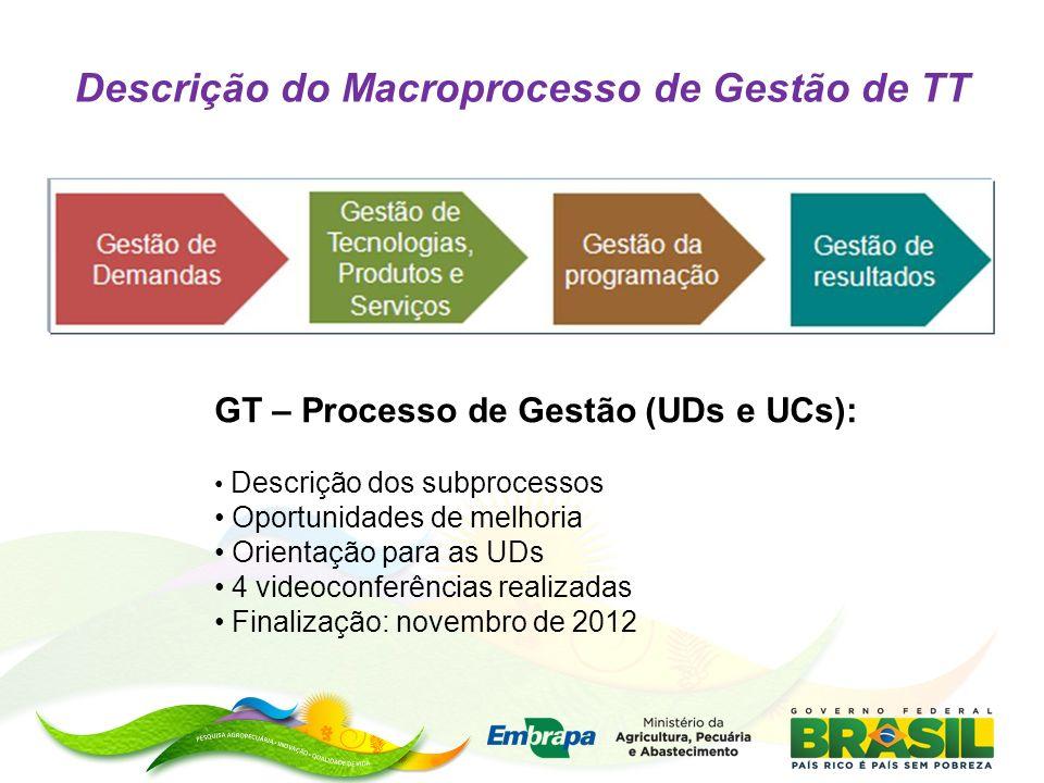 Descrição do Macroprocesso de Gestão de TT GT – Processo de Gestão (UDs e UCs): Descrição dos subprocessos Oportunidades de melhoria Orientação para a