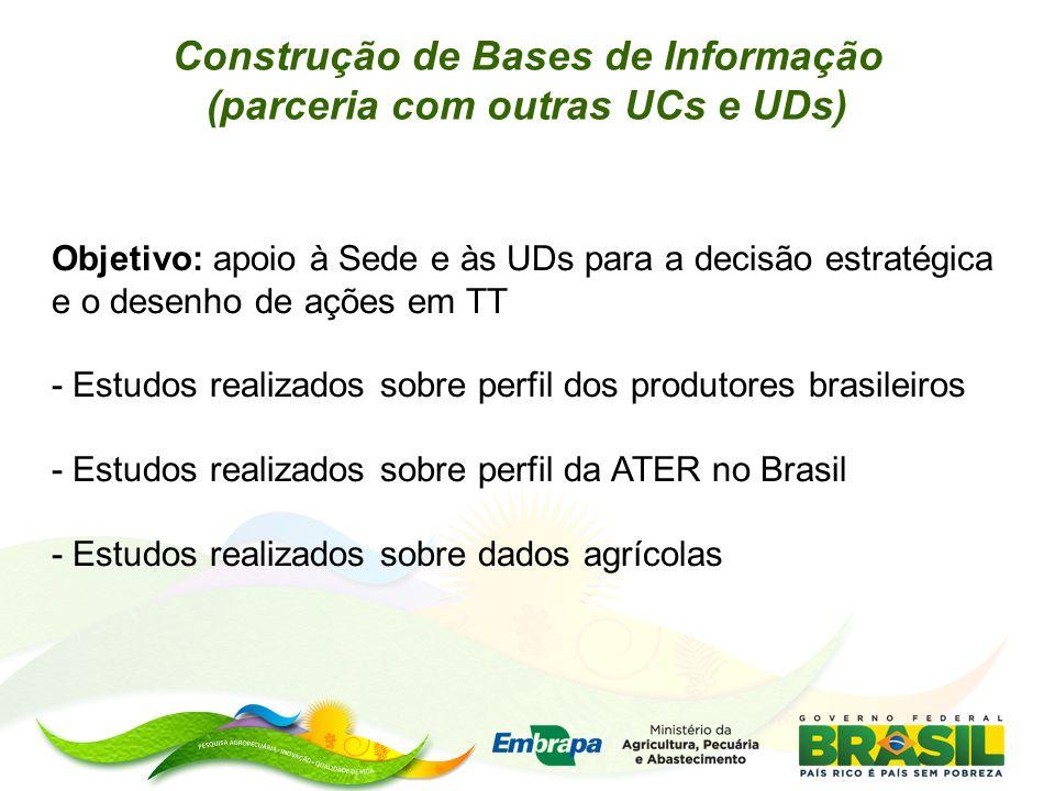 Objetivo: apoio à Sede e às UDs para a decisão estratégica e o desenho de ações em TT - Estudos realizados sobre perfil dos produtores brasileiros - E