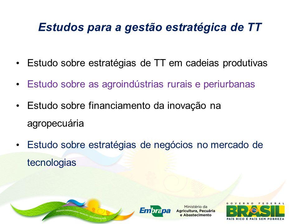 Estudos para a gestão estratégica de TT Estudo sobre estratégias de TT em cadeias produtivas Estudo sobre as agroindústrias rurais e periurbanas Estud
