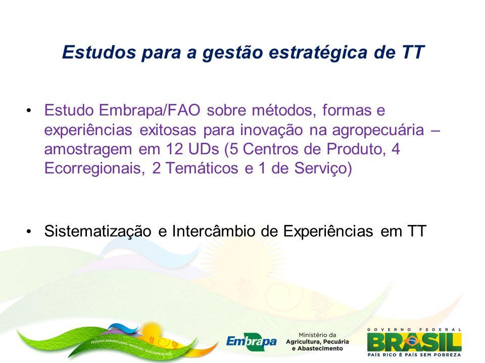 Estudos para a gestão estratégica de TT Estudo Embrapa/FAO sobre métodos, formas e experiências exitosas para inovação na agropecuária – amostragem em