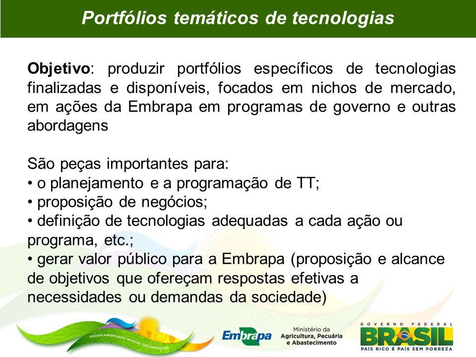 Objetivo: produzir portfólios específicos de tecnologias finalizadas e disponíveis, focados em nichos de mercado, em ações da Embrapa em programas de