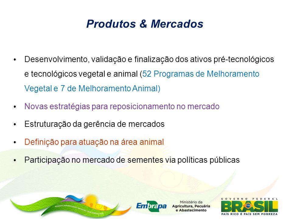 Desenvolvimento, validação e finalização dos ativos pré-tecnológicos e tecnológicos vegetal e animal (52 Programas de Melhoramento Vegetal e 7 de Melh