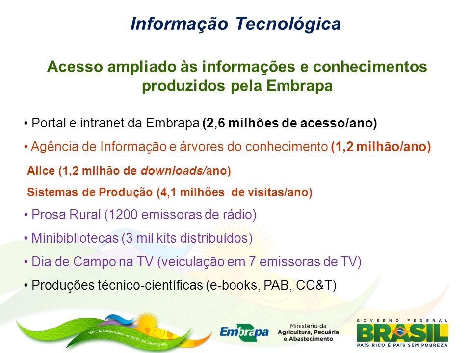 Acesso ampliado às informações e conhecimentos produzidos pela Embrapa Portal e intranet da Embrapa (2,6 milhões de acesso/ano) Agência de Informação