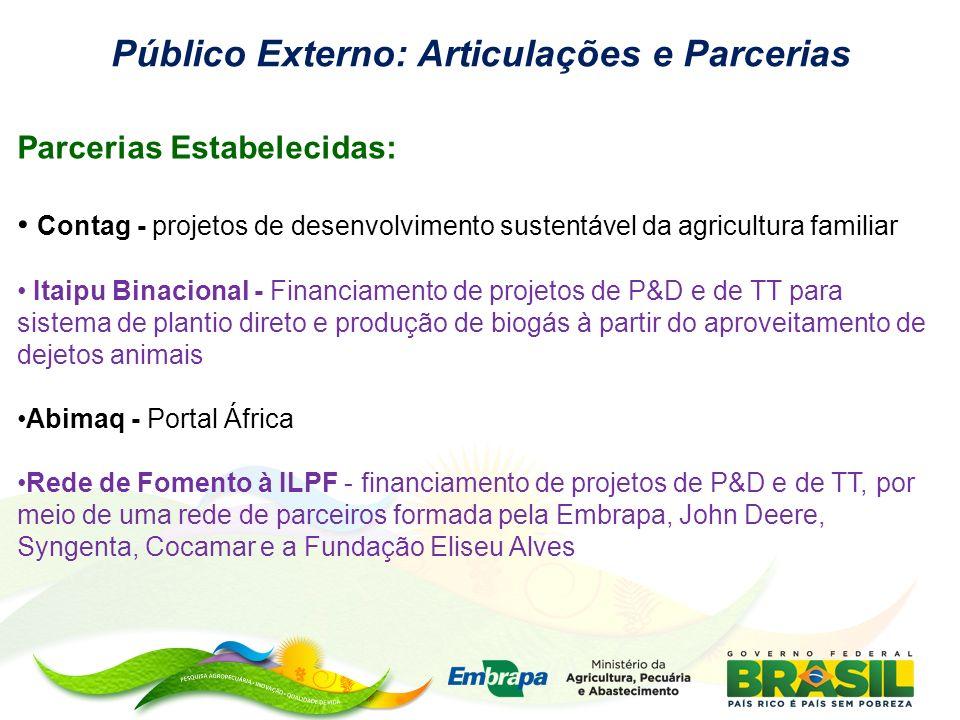Público Externo: Articulações e Parcerias Parcerias Estabelecidas: Contag - projetos de desenvolvimento sustentável da agricultura familiar Itaipu Bin