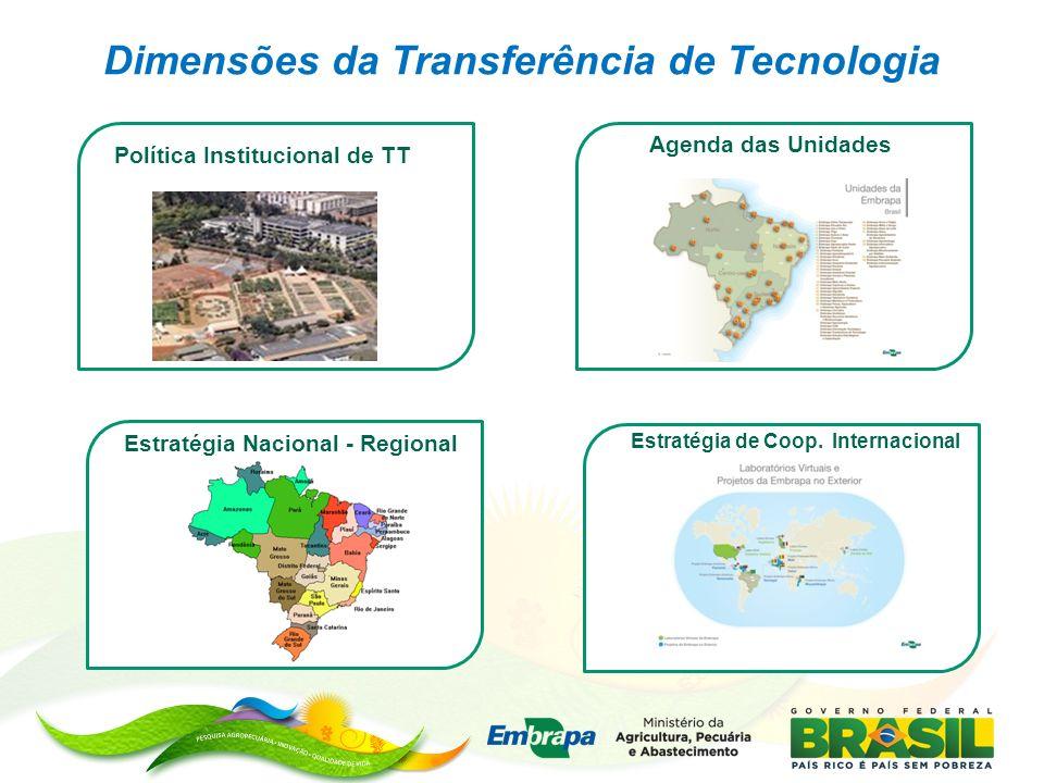 Política Institucional de TT Agenda das Unidades Estratégia Nacional - Regional Estratégia de Coop. Internacional Dimensões da Transferência de Tecnol