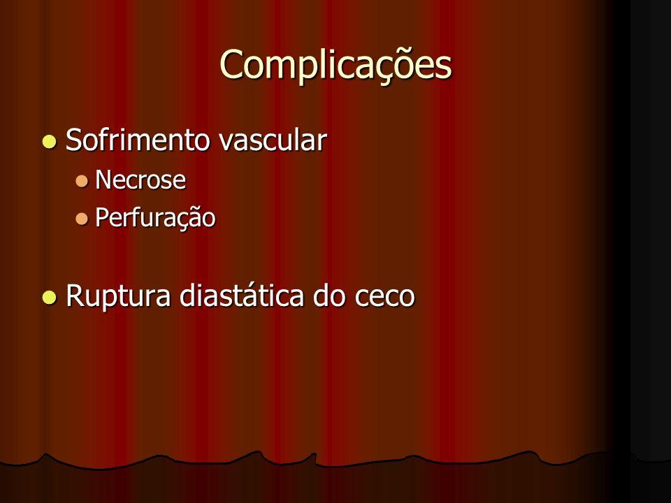 Complicações Sofrimento vascular Sofrimento vascular Necrose Necrose Perfuração Perfuração Ruptura diastática do ceco Ruptura diastática do ceco